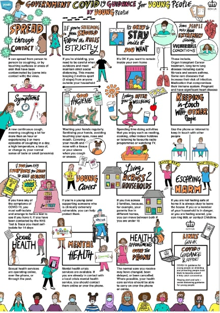 Debbie Ambrose380 Guidance for Young People Poster