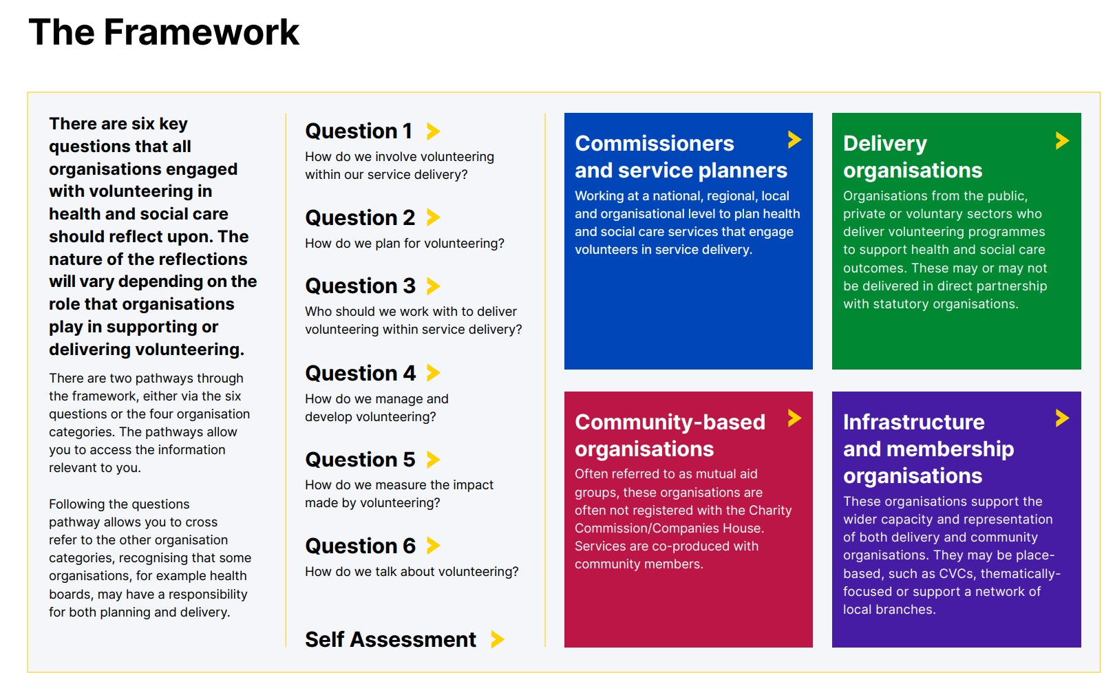 The Framework Screenshot 2021 09 06 094530